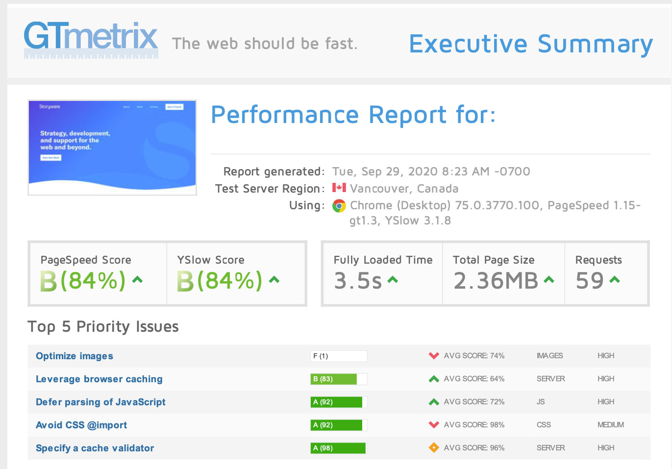 WP Rocket GTMetrix ratings