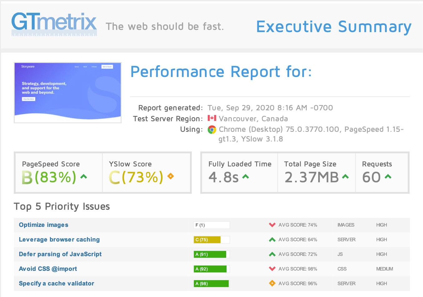 GTMetrix ratings without Caching